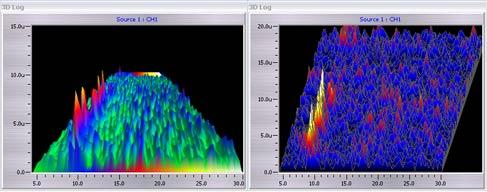 ECG Recording Audiostrobe